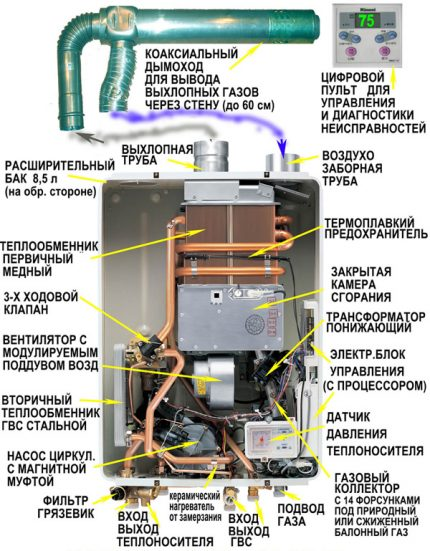 Vector column layout