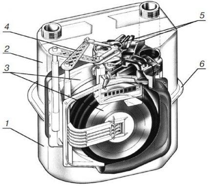 Compteur de gaz à membrane