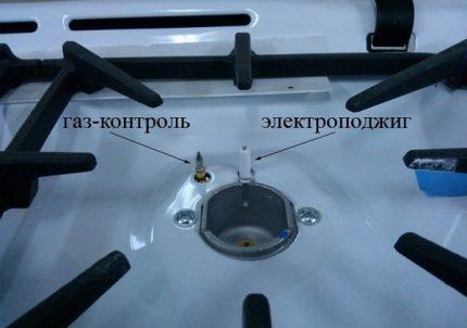 Dujų kontrolė ant viryklės