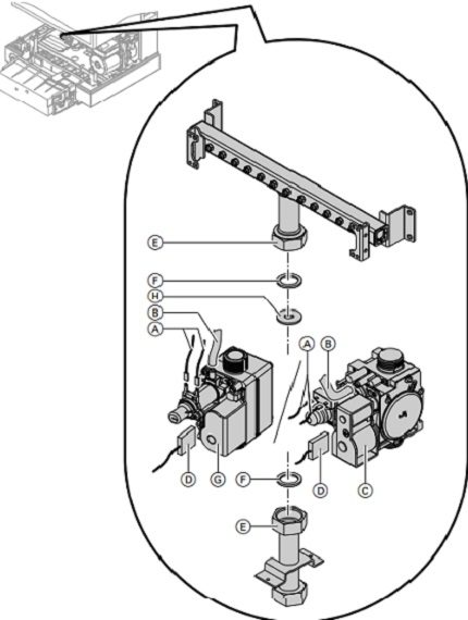 Remplacement des dispositifs d'alimentation en gaz