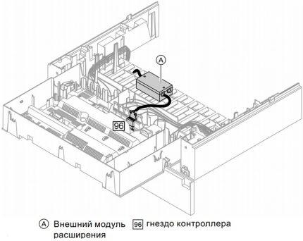Connexion d'un module d'extension externe