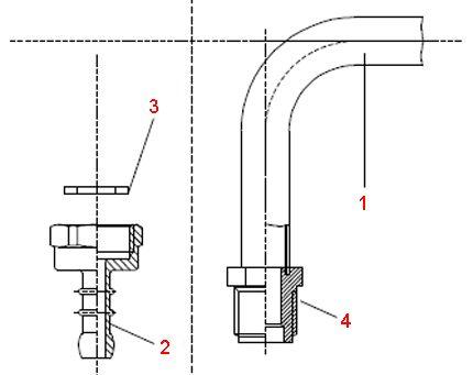 Configuration de la connexion LPG
