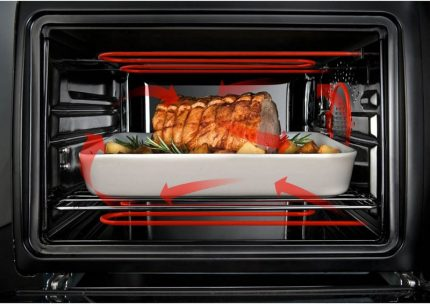 Oven air flows