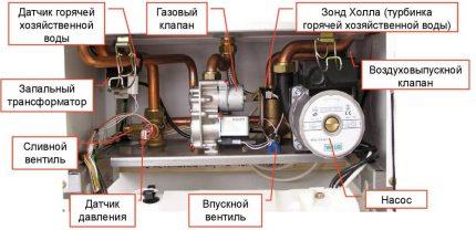 Groupe hydraulique de la chaudière Proterm