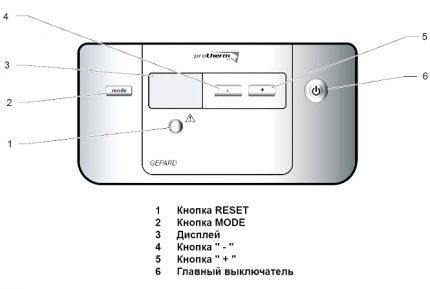 Disposition des boutons sur le panneau de commande