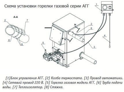 Connection diagram for burner control unit