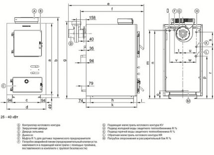 Scheme for the manufacture of a pyrolysis boiler