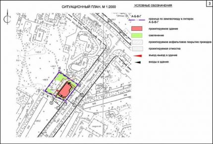 Site Situation Plan
