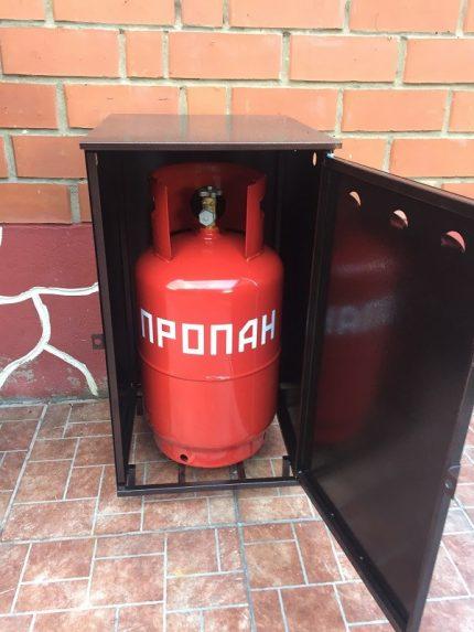 Dimensions de l'armoire pour bouteilles de gaz de 27 litres