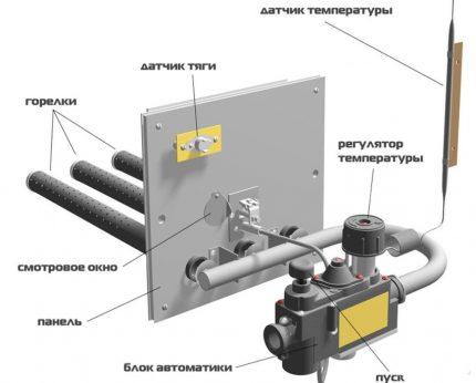 Brûleur à gaz automatique