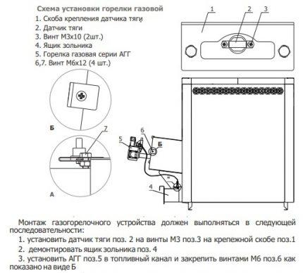 Schéma d'installation d'un brûleur à gaz dans l'unité