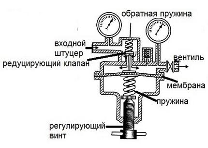 Reverse gear reducer