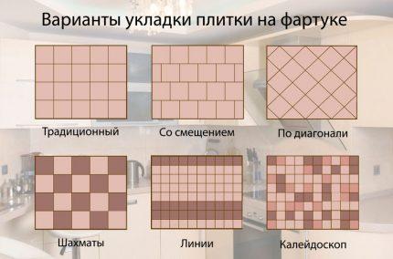 Tile Laying Options