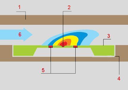 Circuit de capteur microthermique