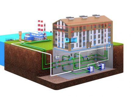 MKD heating system