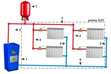 Gravity two-pipe heating circuit