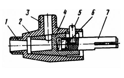 Diagramme de la poignée de la cuisinière à gaz