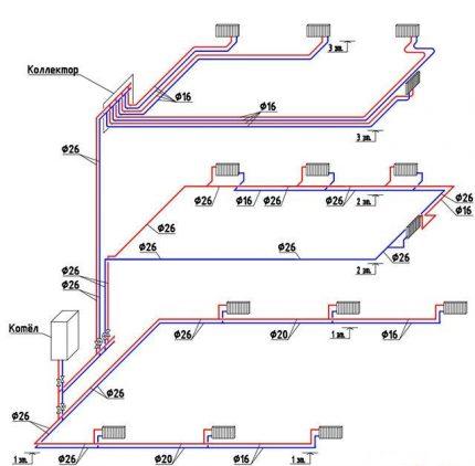 Varieties of two-pipe schemes