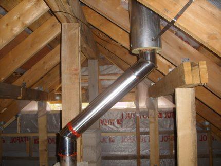 Sviestmaizes caurules noslēgums uz jumta