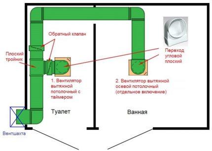 Conduit de ventilation de salle de bain