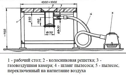 Corne maison avec un aspirateur