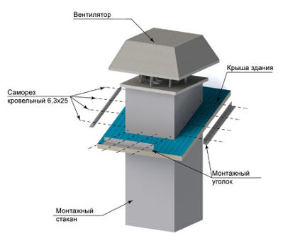 Steel roof aisle assembly