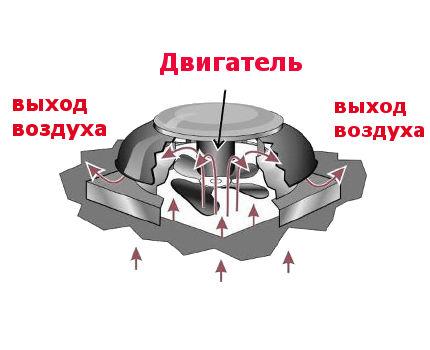 Axial roof fan