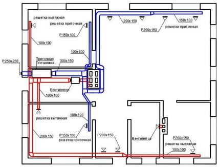 Daudzstāvu ēkas līmeņa ventilācijas plāns