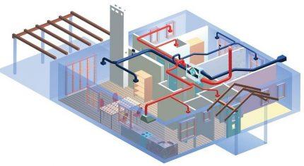 Le schéma de ventilation d'alimentation et d'évacuation dans la maison