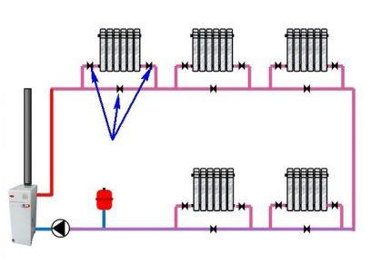 Heating system Leningradka