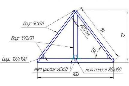 Gable roof drawing