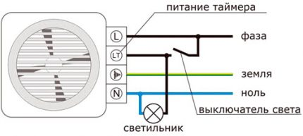 Connection diagram for fan with sensor