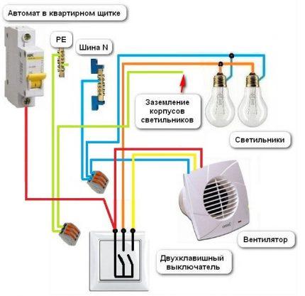 Connexion d'un ventilateur dans la prise