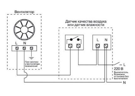 Capteurs externes pour ventilateur