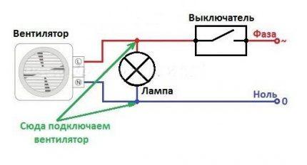 Connexion d'un ventilateur à une ampoule
