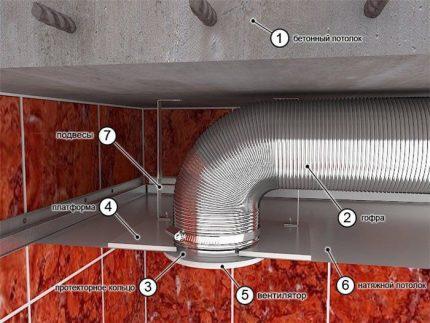 Ventilateur de plafond extensible