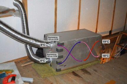 Système de ventilation récupérateur d'une maison de campagne
