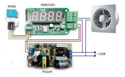 Ventilateur avec capteur d'humidité