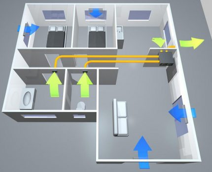 The scheme of air exchange in the apartment