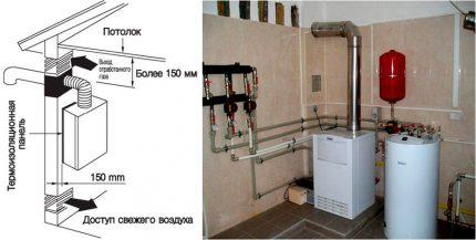 Gas boiler ventilation scheme