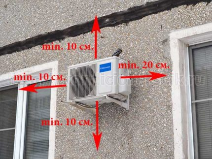 Standards for installing an outdoor air conditioning unit