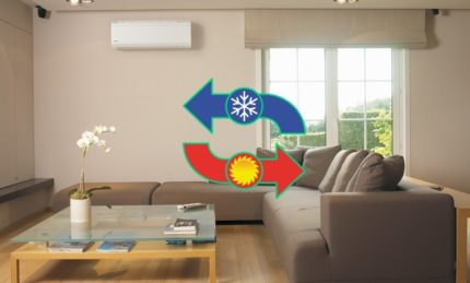 The movement of warm air from the air conditioner