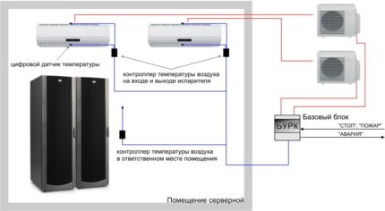 Reserve connection diagram