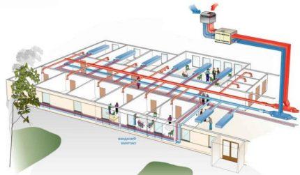 Office ventilation scheme