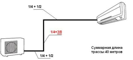 Air conditioner extension circuit