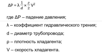 Formula for calculating pressure