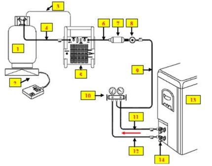 Freon Elimination Scheme