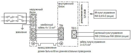 Scheme of connecting the air conditioner to the electric main