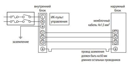 Connection diagram for split system modules