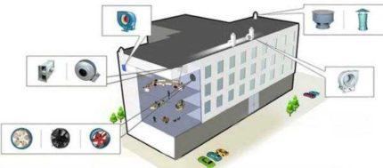 Slimnīcas ventilācijas piemērs